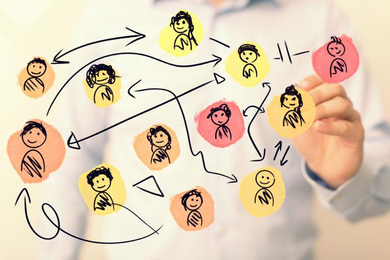 Personalentwicklungsmaßnahmen: Wichtigkeit und Unterteilung