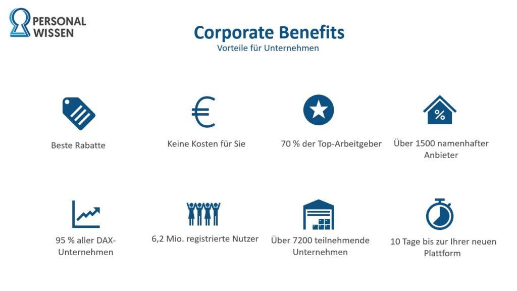 Benefits, Vorteile, Rabatte, Unternehmen, Corporate Benefits, Arbeitnehmer