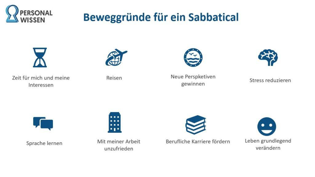 Sabbatical, Auszeit, Unternehmen, Arbeitnehmer, Job, Auszeit