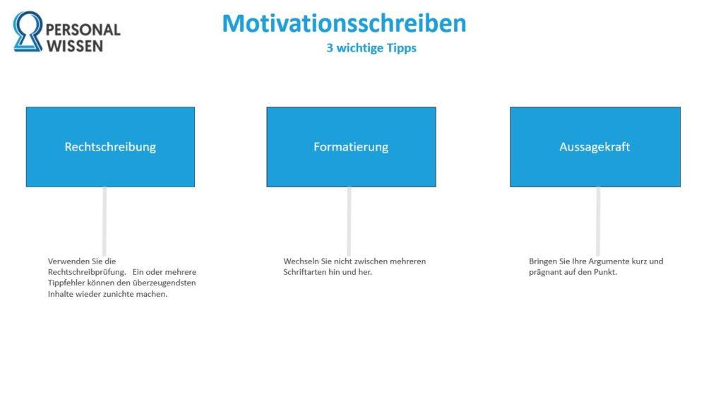Motivationsschreiben, Bewerbung, Bewerber, Unternehmen, Arbeitgeber