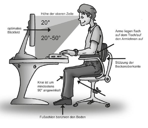 Gesunder Rücken durch optimale Sitzposition